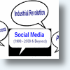 100 Years Of Social Media